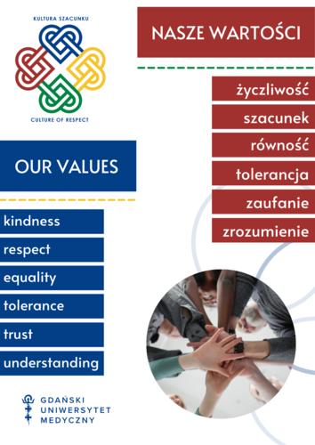 Nasze wartości
